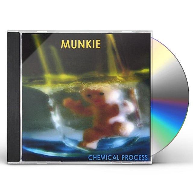 Munkie