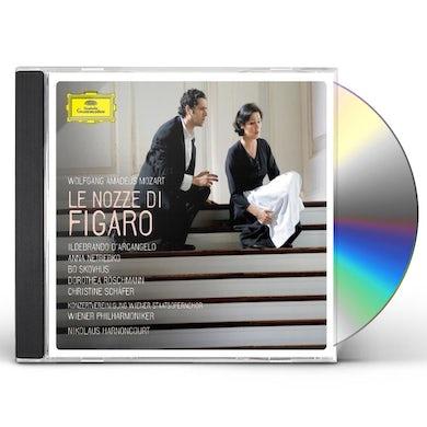 Anna Netrebko LE NOZZE DI FIGARO CD