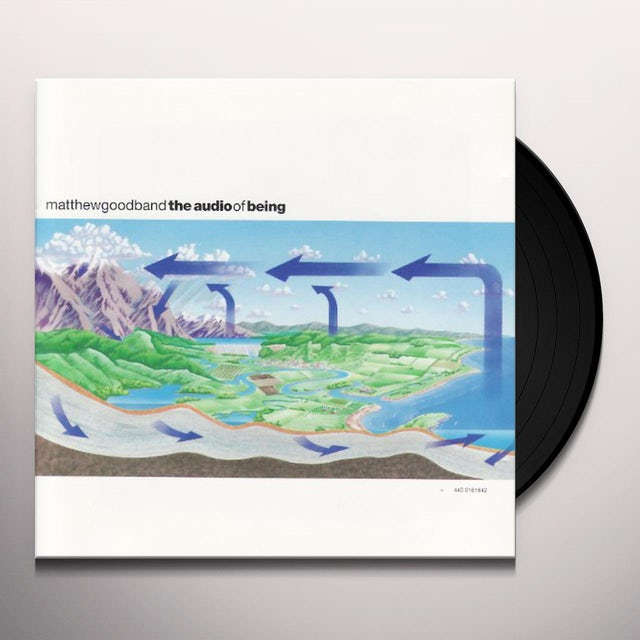 Matthew Band Good AUDIO OF BEING Vinyl Record